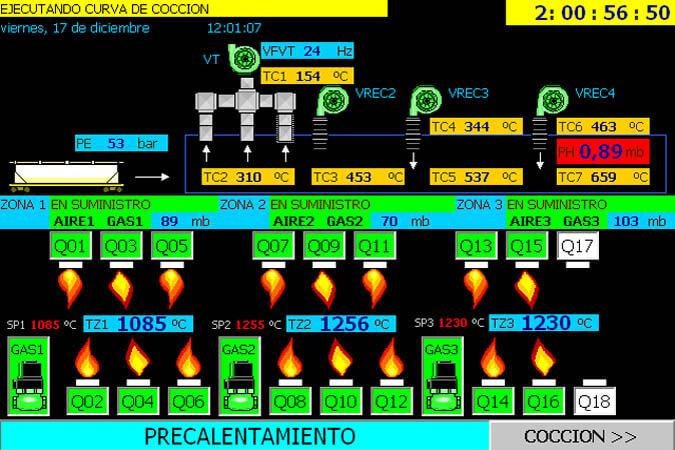 Sistema de control para horno túnel - Proyecto realizado por Ares Proyectos