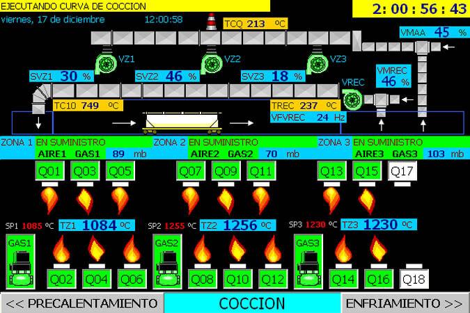 Sistema de control para horno túnel 2- Proyecto realizado por Ares Proyectos